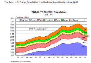 total trailers
